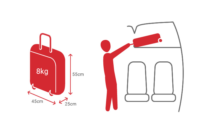 Cabin baggage with a maximum size of 55 x 45 x 25cm and a weight of up to 8kg can only be carried on board Czech Airlines aircraft in overhead lockers.